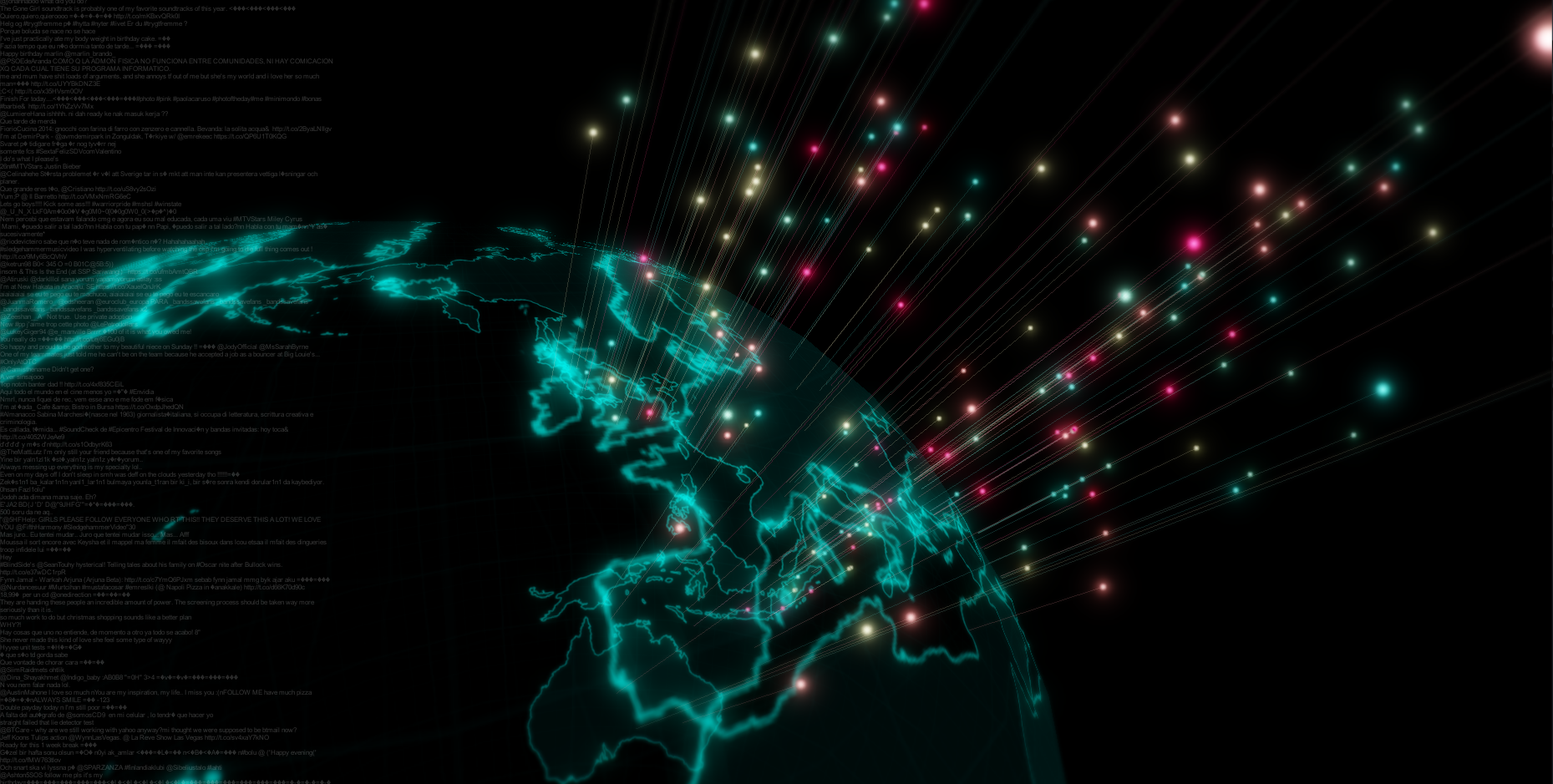 Realtime Geo-tagged Twitter conversations  visualization